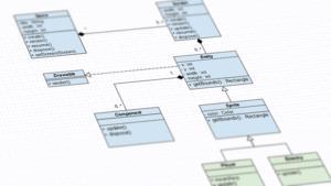 Thumbnail Rediger Un Game Design Document Efficace
