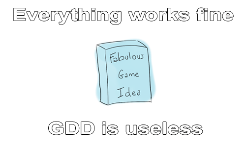 Everything works fine : GDD is useless.